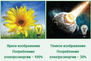 Optoma EX631 динамическая регулировка яркости