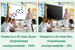 Optoma X300 Режим Eco AV Mute