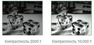 Optoma W401 Чёткое, сфокусированное изображение