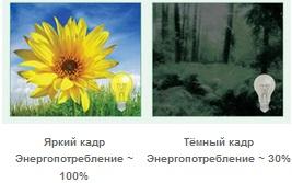 Optoma X303 Динамическая регулировка яркости