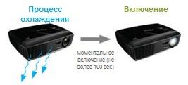 Optoma X300 Моментальное включение